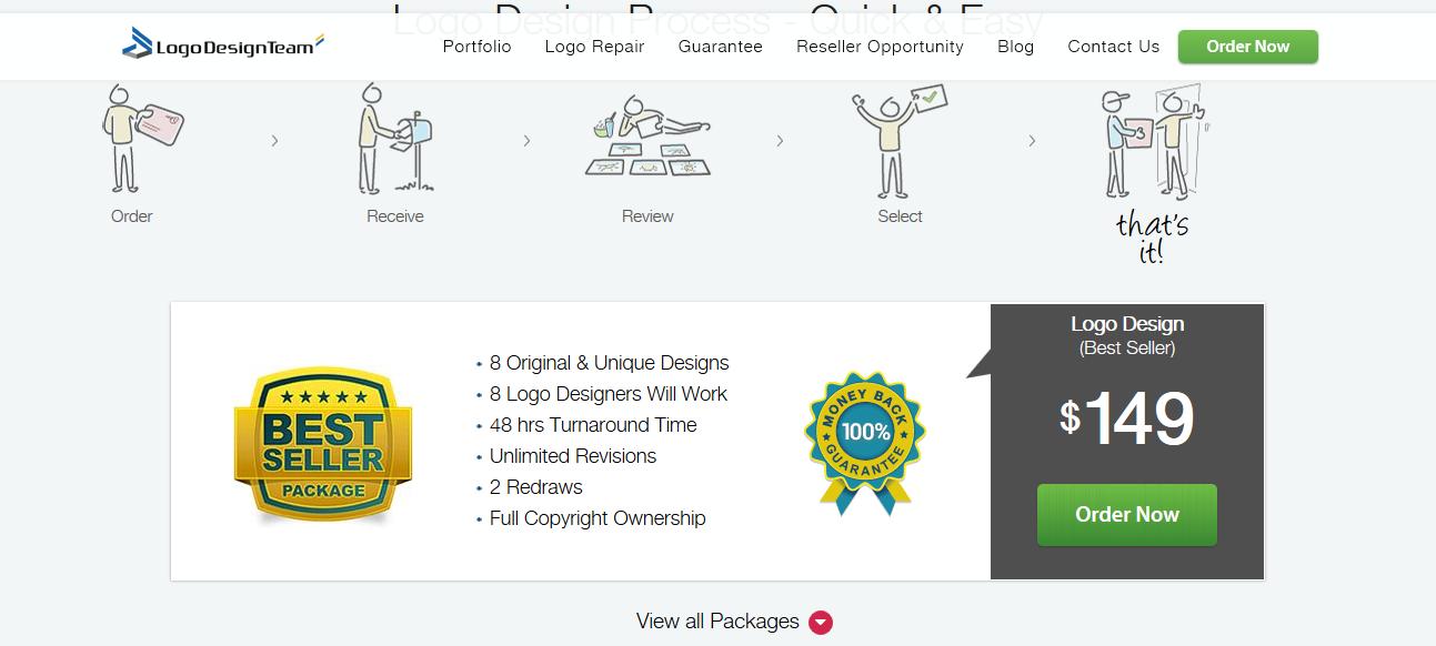 Custom Logo Design by Creative Graphic Designers of Logo Design Team